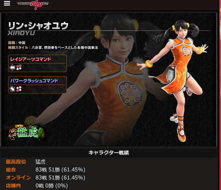 Tekken7Xiaoyu